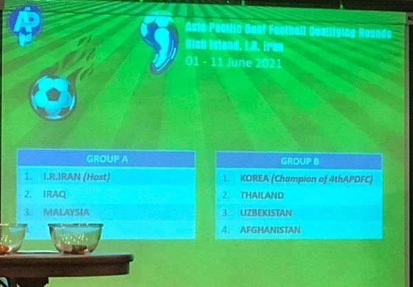 حریفان ایران در مسابقات فوتبال انتخابی المپیک 2022 ناشنوایان معین شدند